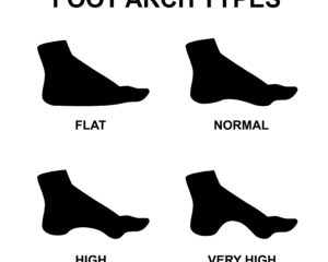 foot shape